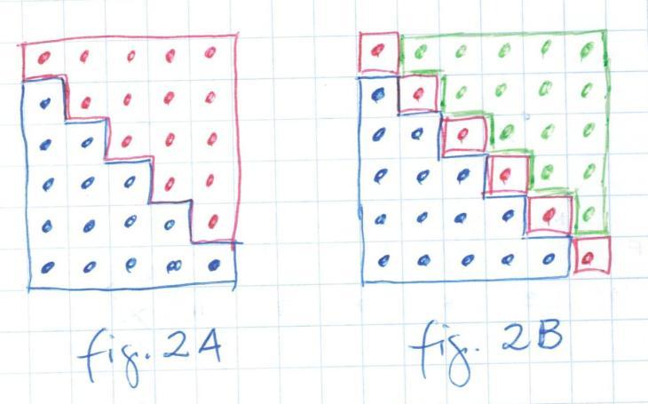 As figuras 2A e 2B