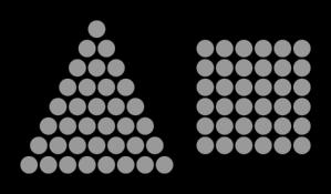 Números triangulares, números quadrados.