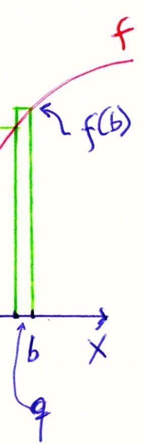 Figura 5_B