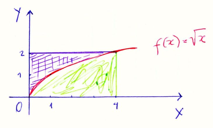 Figura 9