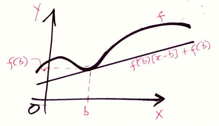 Cálculo_1