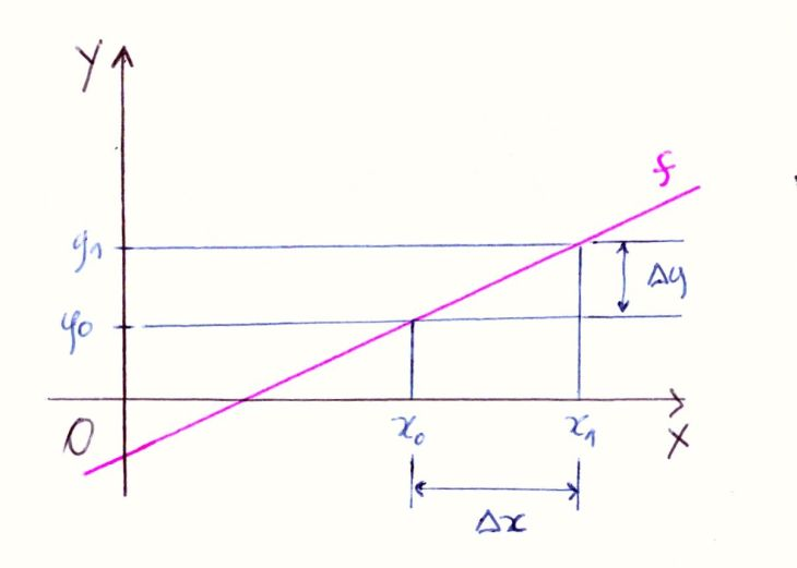 Cálculo_2A
