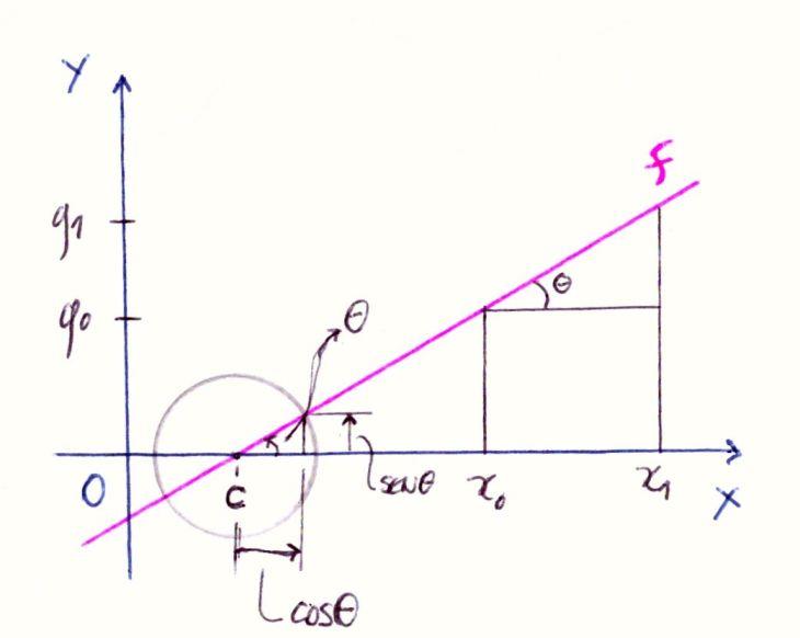 Cálculo_2B