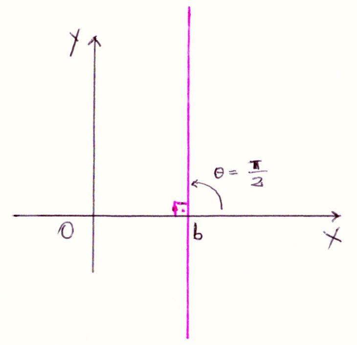 Cálculo_2C