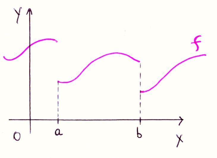 Cálculo_3C