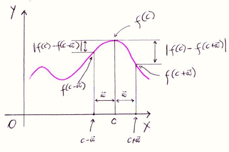 Cálculo_4A