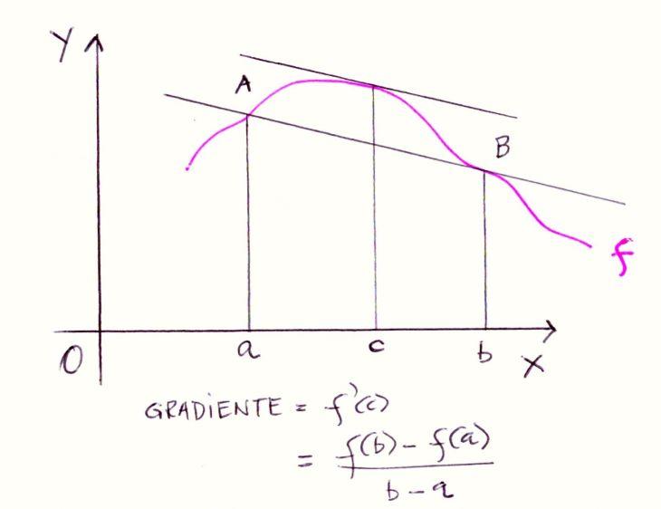 Cálculo_4B