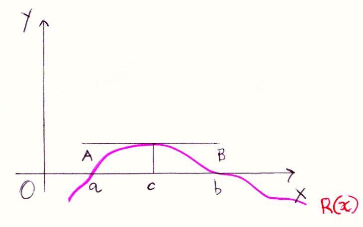 Cálculo_4D