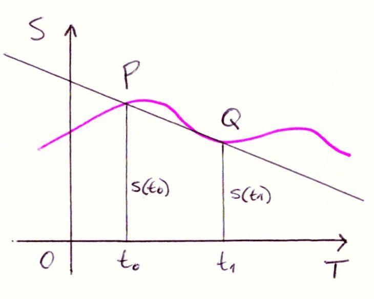 Cálculo_5B