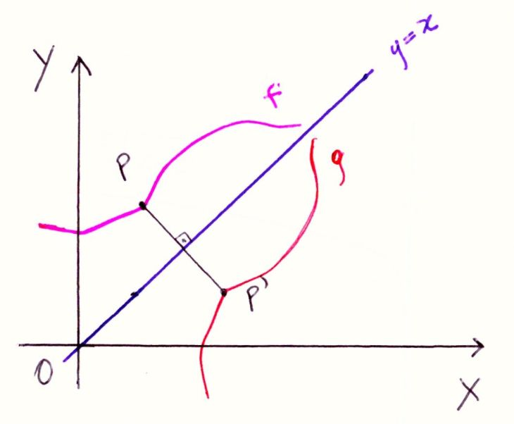 Cálculo_5C