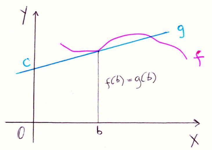 Cálculo_5D