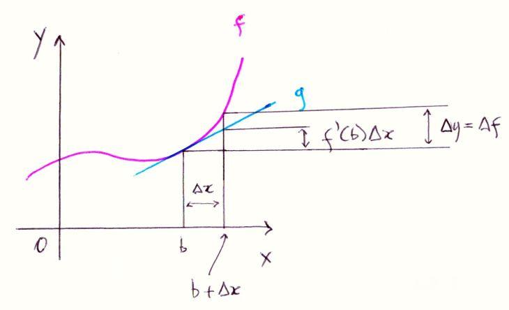 Cálculo_6A