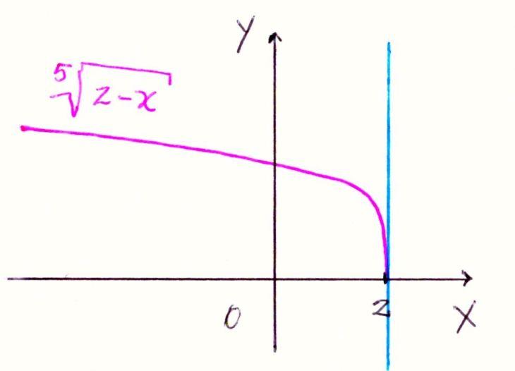 Cálculo_6B