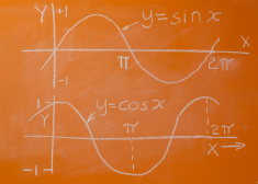 stock-photo-49488528-sine-and-cosine-curves