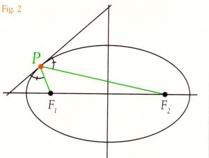 Fig_2