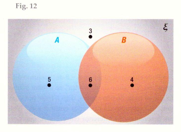 Ensino bsico imaginrio puro pgina 2 usando as leis de de morgan mais o fato de que acc a pode dizer que a b ac bcc e que a b ac ccuart Choice Image