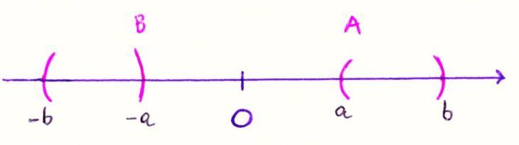topologia-13