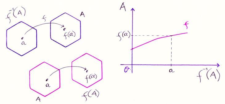 topologia-14