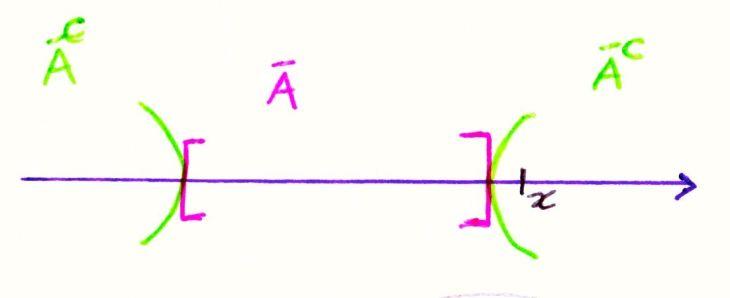 topologia-4