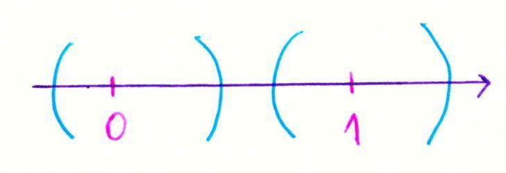 topologia-6