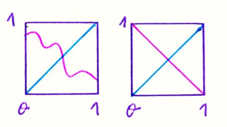 topologia-8