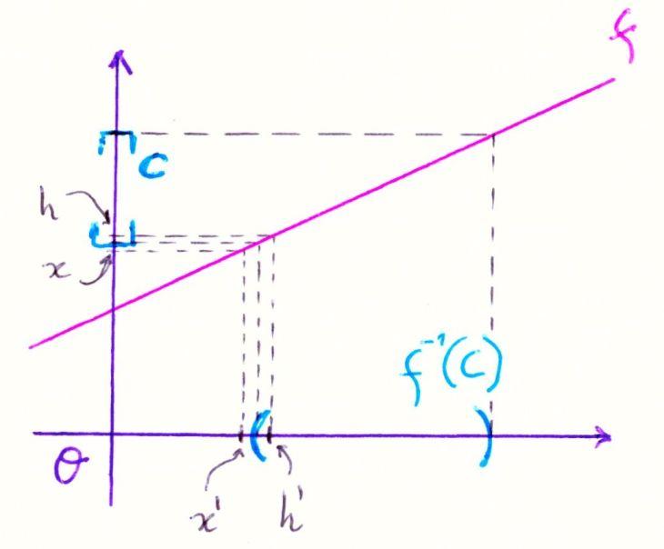 topologia-9