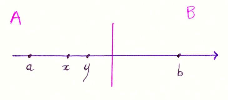 topologia7