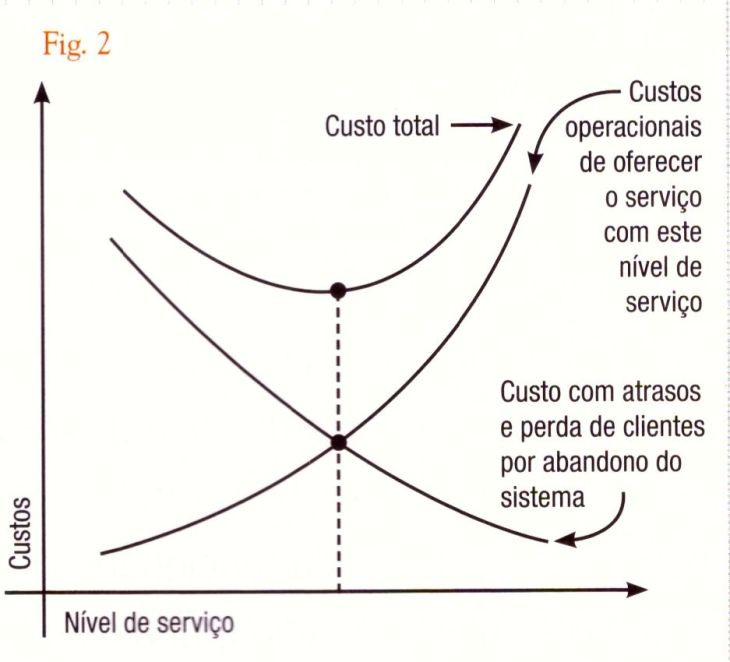 Figura 2