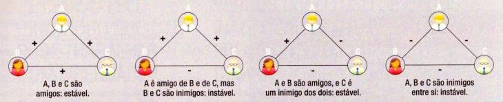 triangulos-emocionais_1