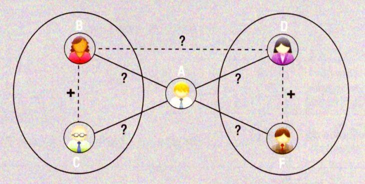 triangulos-emocionais_3